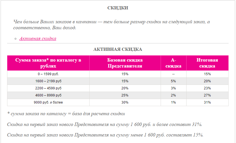 изменение_системы_скидок
